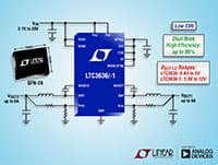 Image of Linear Technology's LTC3636/LTC3636-1 Dual-Channel Monolithic Synchronous Buck Regulators